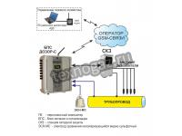 Система мониторинга станций катодной защиты - фото
